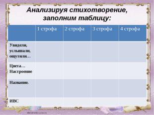 Анализируя стихотворение, заполним таблицу: 1 строфа 2 строфа 3 строфа 4 стро