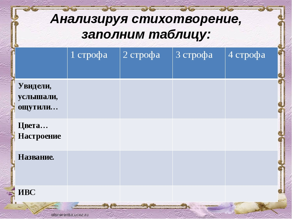 Анализируя стихотворение, заполним таблицу: 1 строфа 2 строфа 3 строфа 4 стро...
