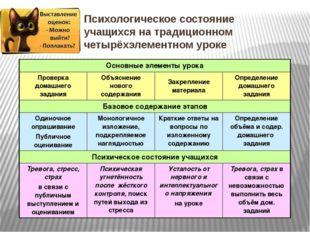 Психологическое состояние учащихся на традиционном четырёхэлементном уроке Ос