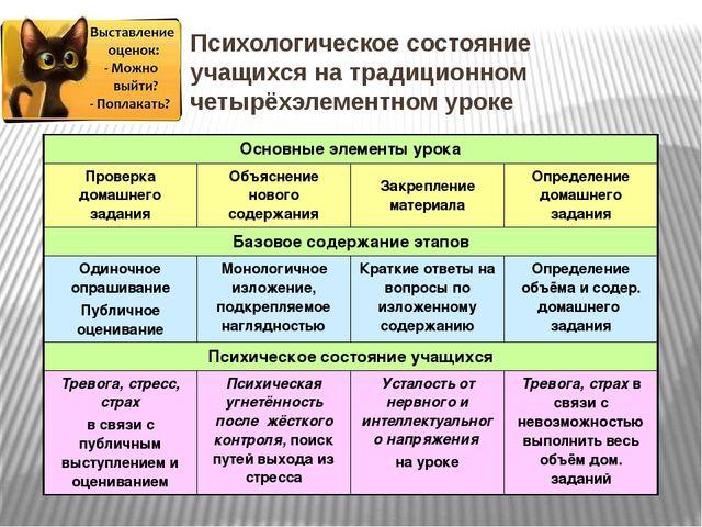 Психологическое состояние учащихся на традиционном четырёхэлементном уроке Ос...