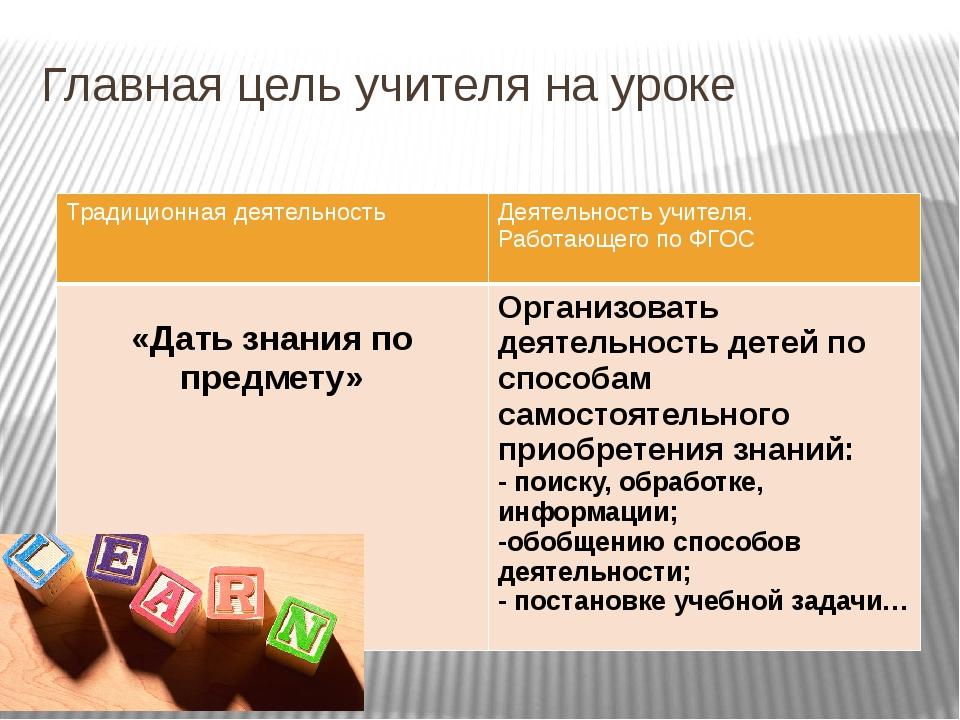 Главная цель учителя на уроке Традиционная деятельность Деятельность учителя....