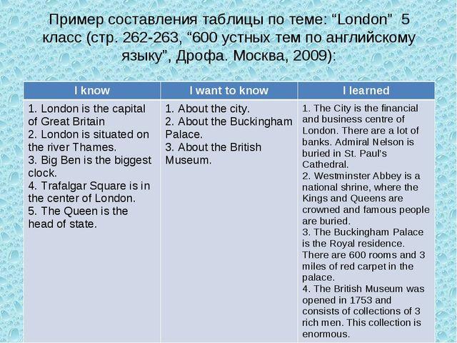 """Пример составления таблицы по теме: """"London"""" 5 класс (стр. 262-263, """"600 устн..."""