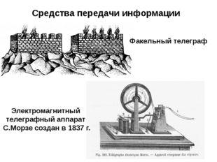 Средства передачи информации Факельный телеграф Электромагнитный телеграфный