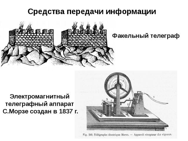 Средства передачи информации Факельный телеграф Электромагнитный телеграфный...