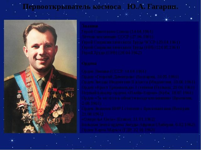 Звания Герой Советского Союза (14.04.1961) Лётчик-космонавт СССР (27.06.1961)...