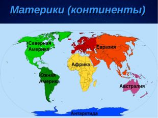 Материки (континенты)
