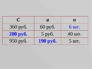 Саn 360 руб.60 руб.6 шт. 200 руб.5 руб.40 шт. 950 руб.190 руб.5 шт.