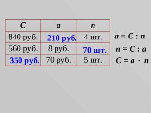 210 руб. а = С : n 70 шт. n = C : a 350 руб. C = a  n Саn 840 руб.4 шт.