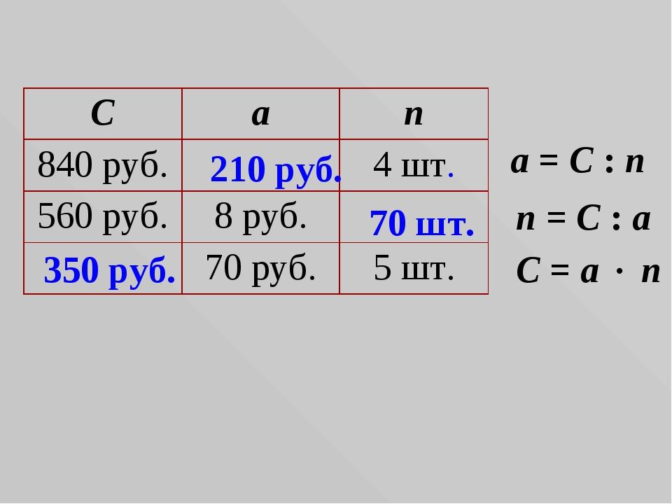210 руб. а = С : n 70 шт. n = C : a 350 руб. C = a  n Саn 840 руб.4 шт....