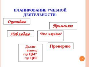ПЛАНИРОВАНИЕ УЧЕБНОЙ ДЕЯТЕЛЬНОСТИ: * Что изучаю? Применяю Наблюдаю Оцениваю П