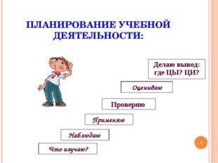 ПЛАНИРОВАНИЕ УЧЕБНОЙ ДЕЯТЕЛЬНОСТИ: * Что изучаю? Наблюдаю Делаю вывод: где ЦЫ