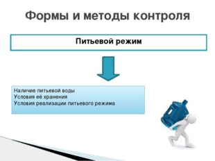 Питьевой режим Формы и методы контроля Наличие питьевой воды Условия её хране
