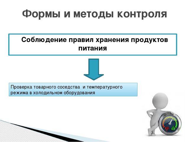 Соблюдение правил хранения продуктов питания Формы и методы контроля Проверк...