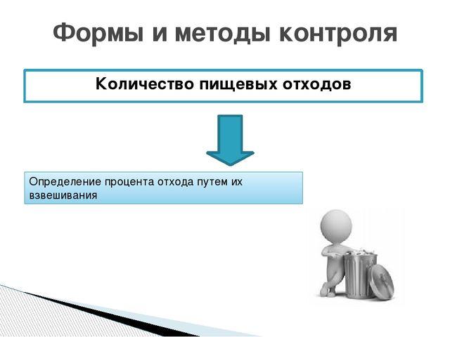 Количество пищевых отходов Формы и методы контроля Определение процента отход...