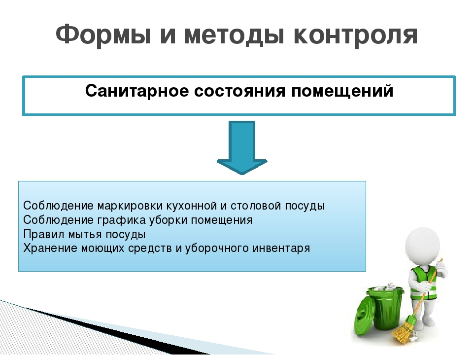 Санитарное состояния помещений Формы и методы контроля Соблюдение маркировки...