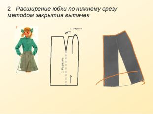 2 Расширение юбки по нижнему срезу методом закрытия вытачек 1 Разрезать 2 Зак