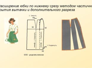 3 Расширение юбки по нижнему срезу методом частичного закрытия вытачки и допо