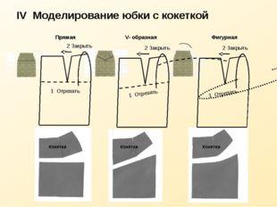 IV Моделирование юбки с кокеткой Фигурная 1 Отрезать Прямая 2 Закрыть V- обра