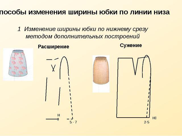 I Способы изменения ширины юбки по линии низа 1 Изменение ширины юбки по нижн...