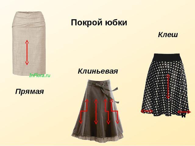 Покрой юбки Прямая Клеш Клиньевая