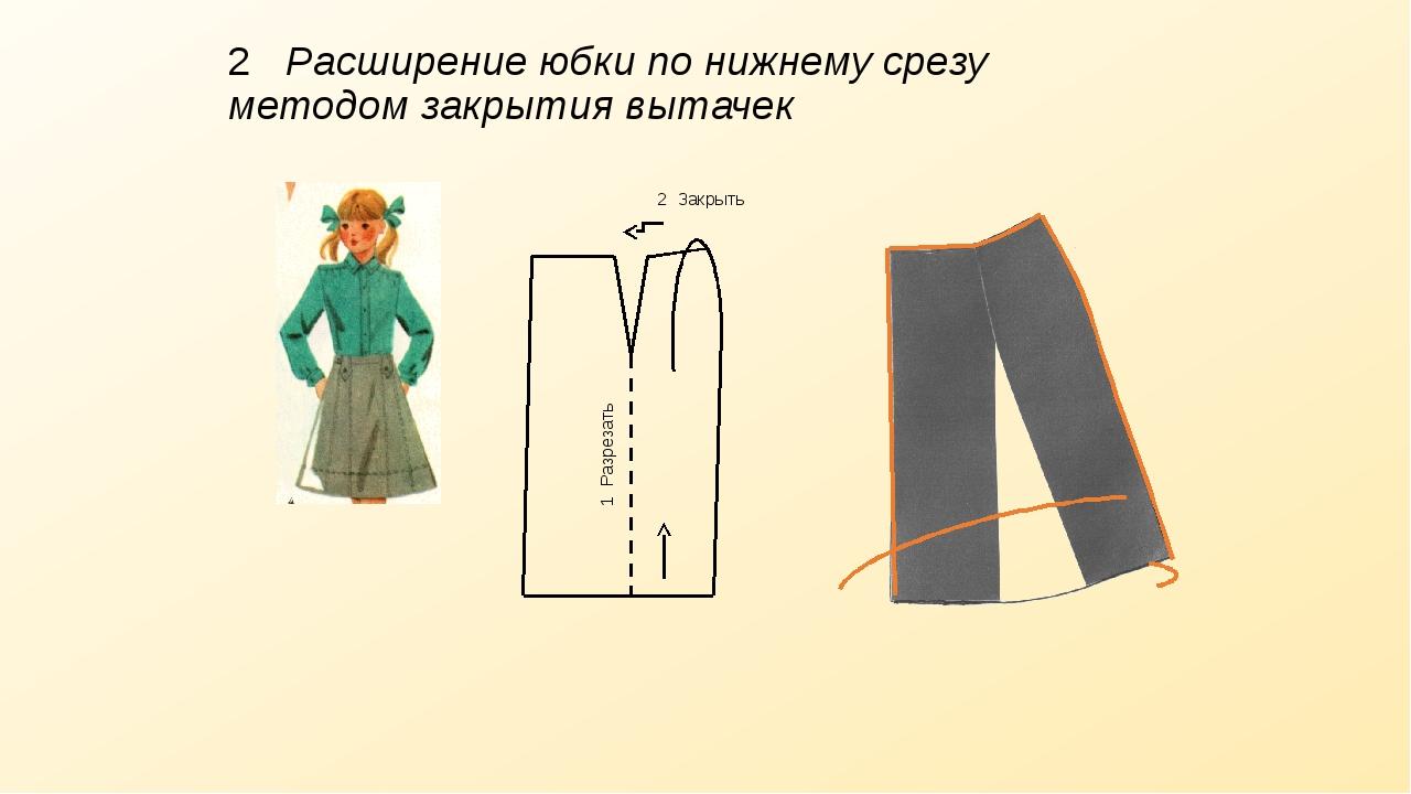 2 Расширение юбки по нижнему срезу методом закрытия вытачек 1 Разрезать 2 Зак...