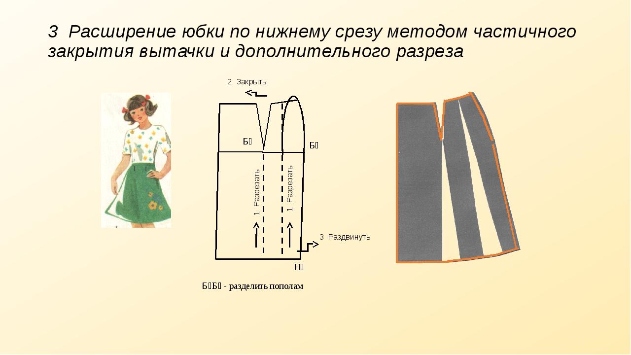 3 Расширение юбки по нижнему срезу методом частичного закрытия вытачки и допо...