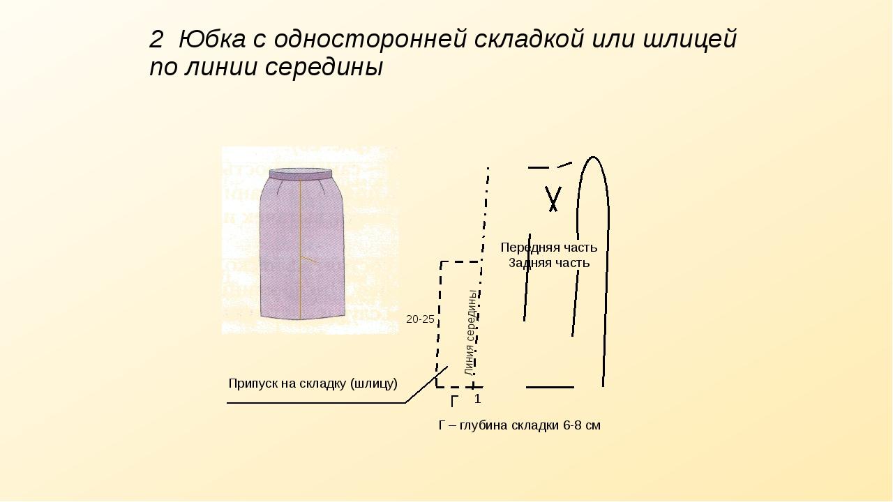 2 Юбка с односторонней складкой или шлицей по линии середины 1 Линия середины...