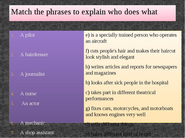 Match the phrases to explain who does what A pilot A hairdresser A journalist...