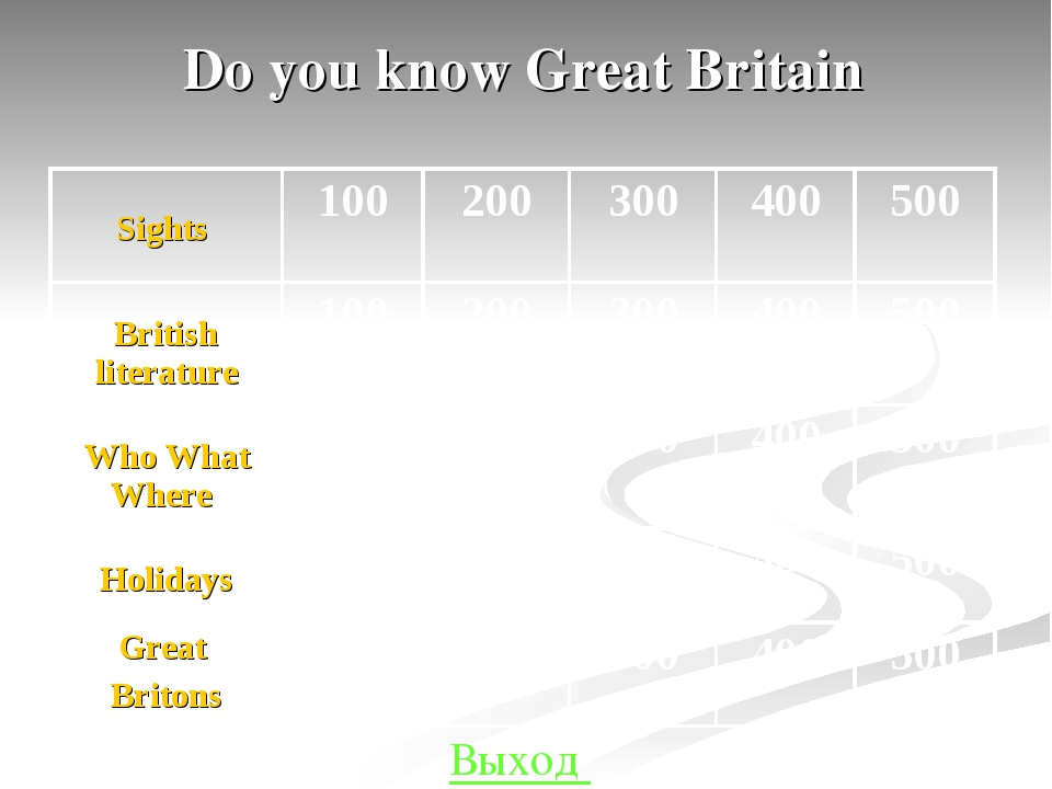 Do you know Great Britain Выход Sights 	100	200	300	400	500 British literatur...