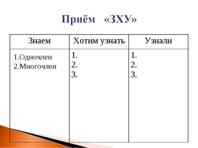 1.Одночлен 2.Многочлен ЗнаемХотим узнатьУзнали 1. 2. 3.1. 2. 3.