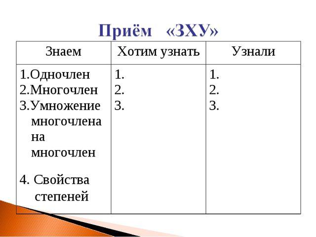 4. Свойства степеней ЗнаемХотим узнатьУзнали 1.Одночлен 2.Многочлен 3.Умнож...