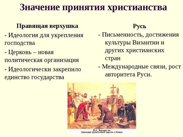 Значение принятия христианства Правящая верхушка - Идеология для укрепления г...