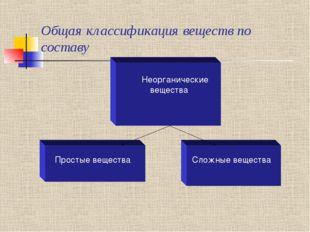 Общая классификация веществ по составу Неорганические вещества Простые вещест