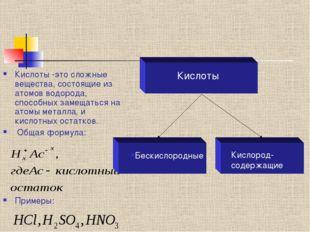 Кислоты -это сложные вещества, состоящие из атомов водорода, способных замещ
