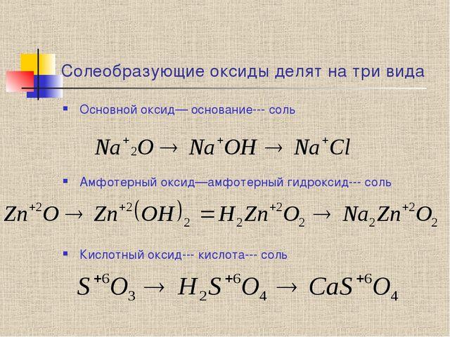 Солеобразующие оксиды делят на три вида Основной оксид— основание--- соль Амф...