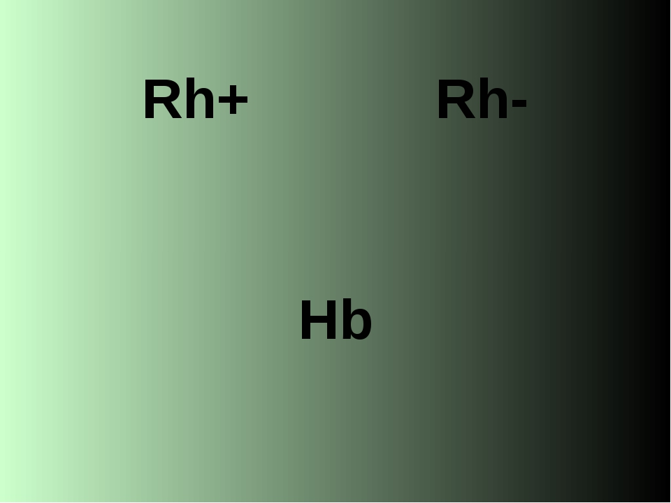 Rh+ Rh- Hb