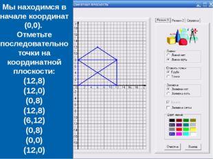 Мы находимся в начале координат (0,0). Отметьте последовательно точки на коо