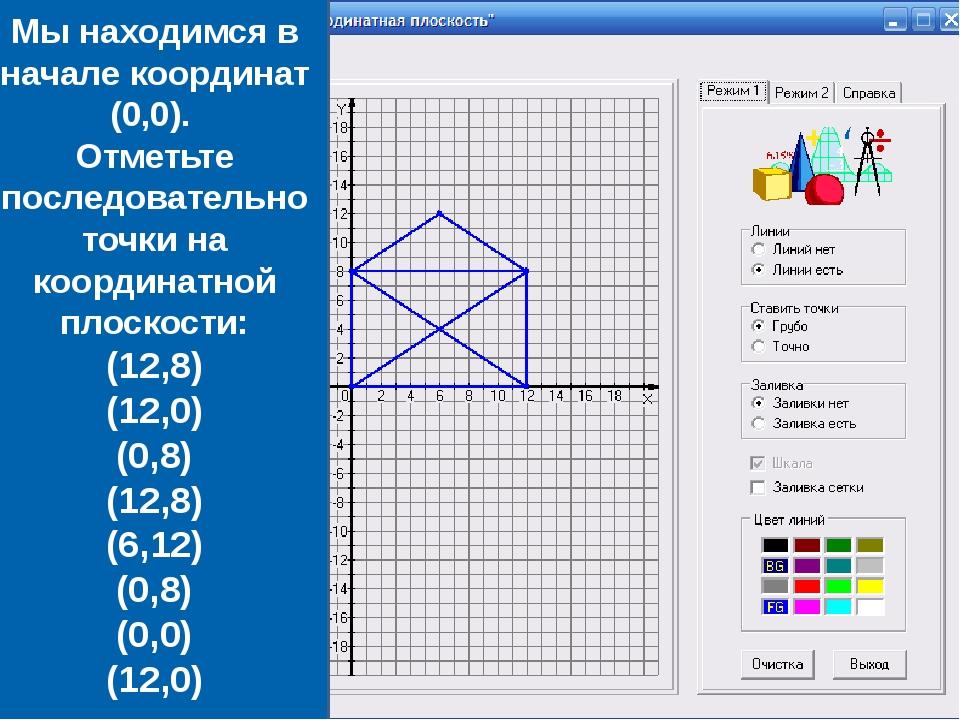 Мы находимся в начале координат (0,0). Отметьте последовательно точки на коо...