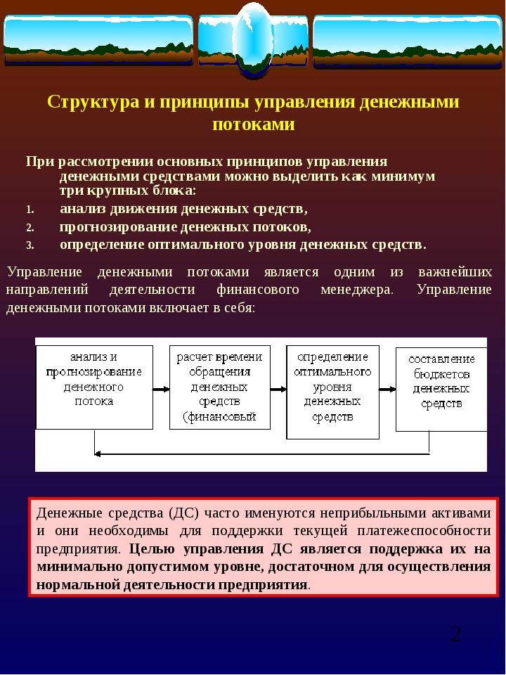 Структура и принципы управления денежными потоками При рассмотрении основных...