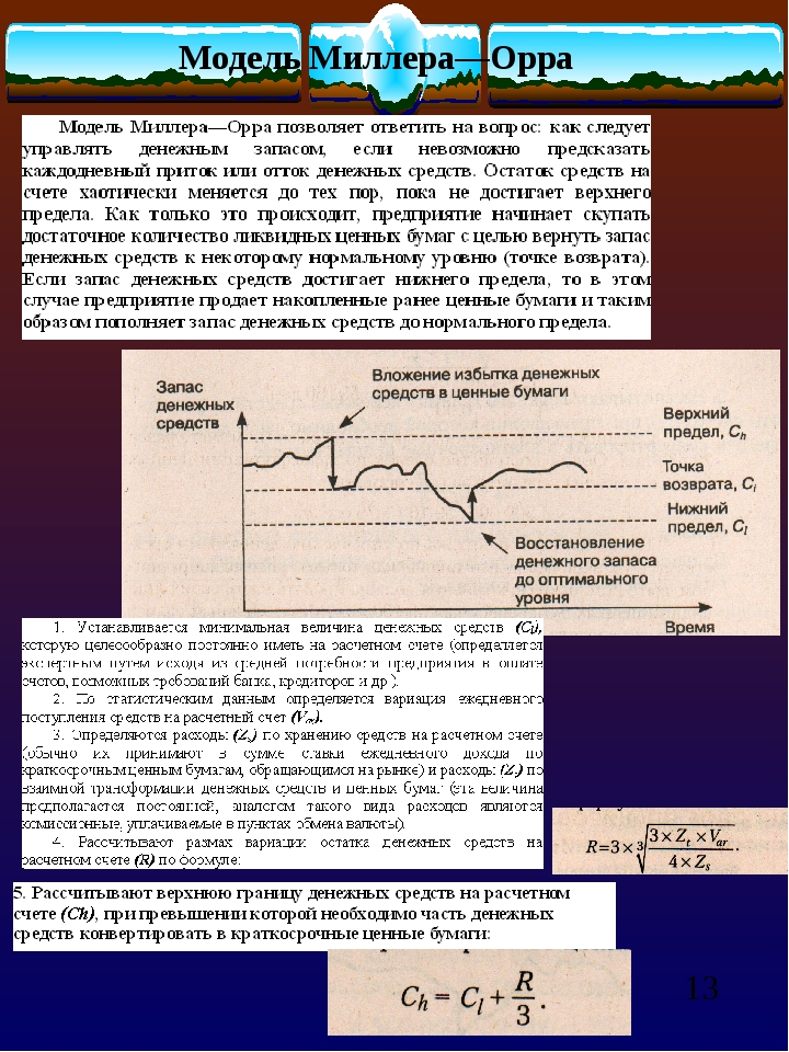 Модель Миллера—Орра