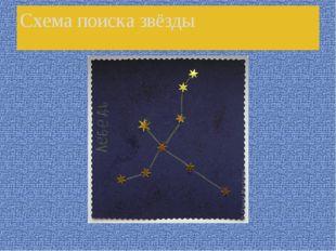 Схема поиска звёзды