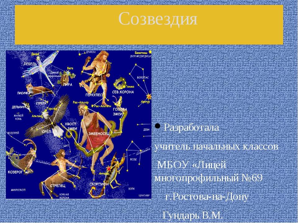 Созвездия Разработала учитель начальных классов МБОУ «Лицей многопрофильный...