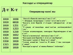 Кассадағы операциялар Д-тК-т Операциялар мазмұны 1010 1010 1010 1010 1010 1