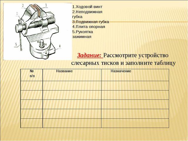 Задание: Рассмотрите устройство слесарных тисков и заполните таблицу 1.Ходово...