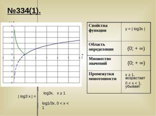 №334(1). | log3 x | = log3x, х ≥ 1 log1/3х, 0 < х < 1 y x у = | log3х | x ≥ 1