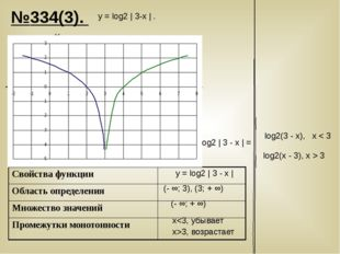 №334(3). у = log2 | 3-х | . y x log2 | 3 - х | = log2(3 - x), х < 3 log2(х -