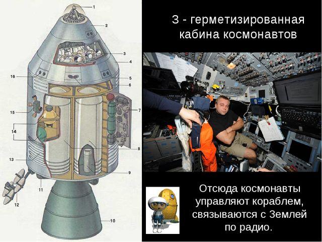 3 - герметизированная кабина космонавтов Отсюда космонавты управляют кораблем...