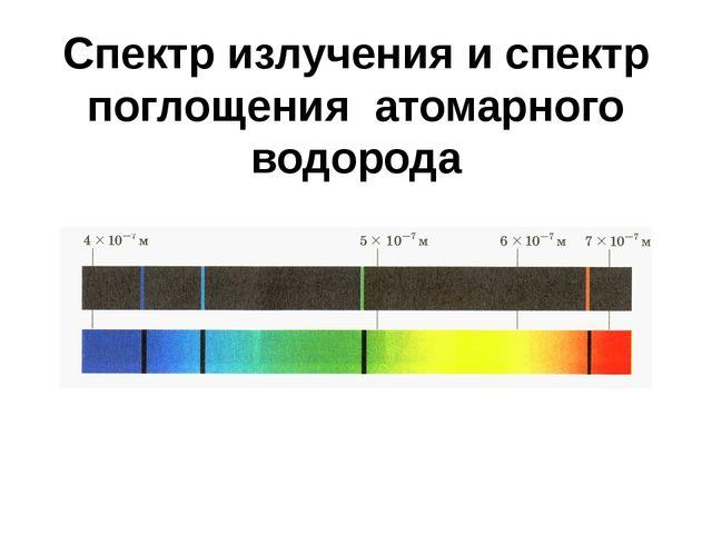 Спектр излучения и спектр поглощения атомарного водорода