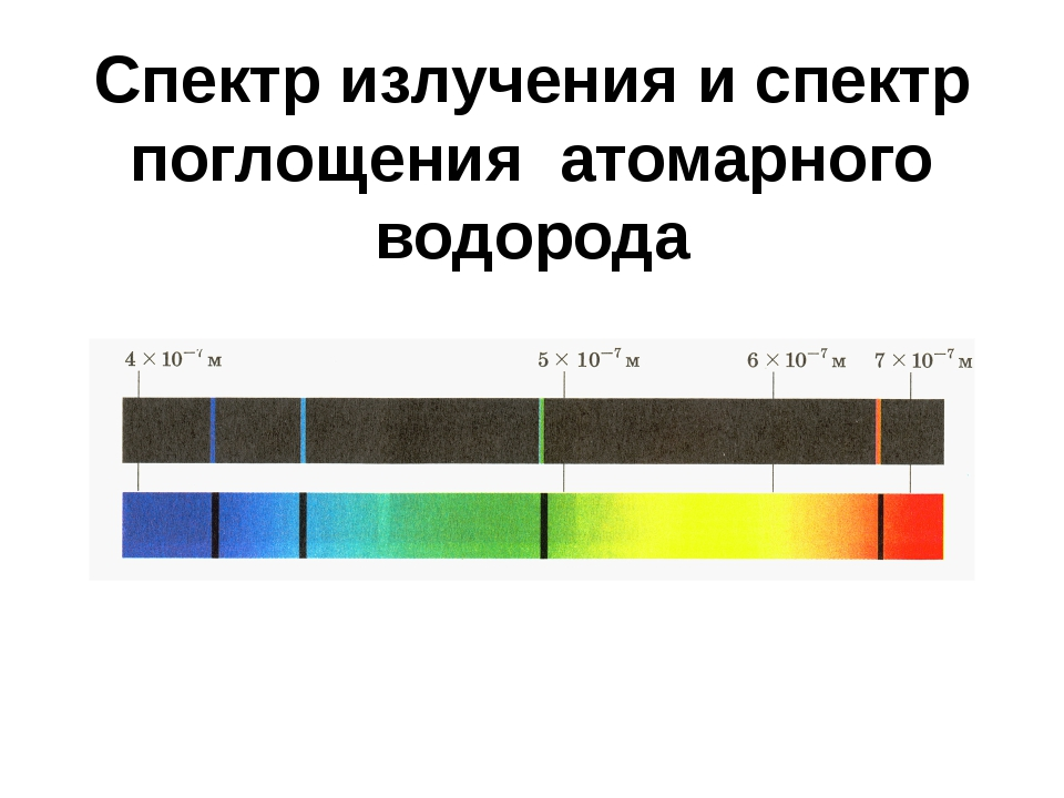 Спектр водорода рисунок