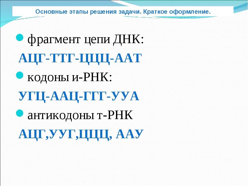 фрагмент цепи ДНК: АЦГ-ТТГ-ЦЦЦ-ААТ кодоны и-РНК: УГЦ-ААЦ-ГГГ-УУА антикодоны т...